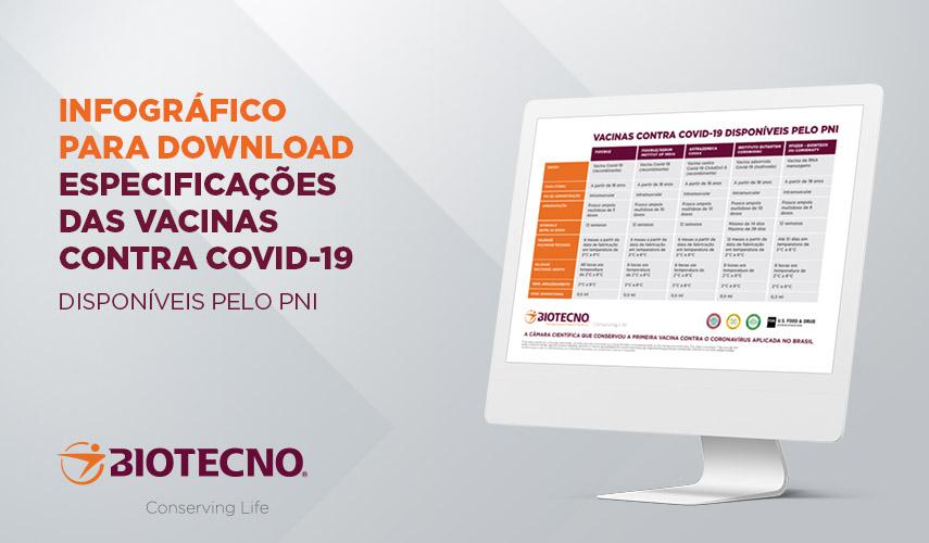 Infografía con especificaciones de vacunas Covid-19